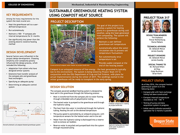 Sustainable Greenhouse Heating System project poster