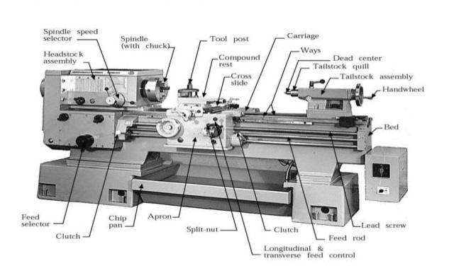 Lathe Manufacturing Process Mechanical Industrial And