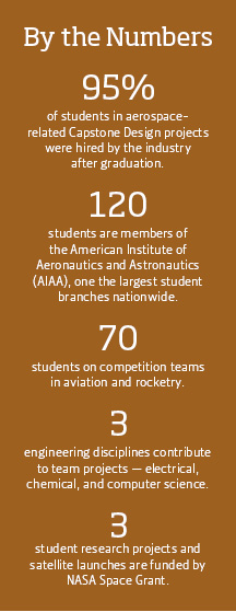 95% of students in aerospace- related Capstone Design projects were hired by the industry  after graduation. 120 students are members of  the American Institute of Aeronautics and Astronautics (AIAA), one the largest student branches nationwide. 70 students on competition teams  in aviation and rocketry. 3 engineering disciplines contribute to team projects — electrical, chemical, and computer science. 3 student research projects and satellite launches are funded by NASA Space Grant.